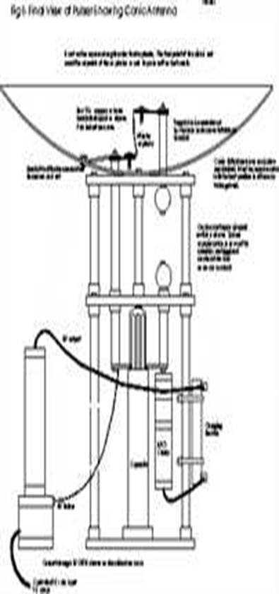 emp  herf  shock pulse generators